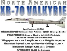 WARBIRDSHIRTS.COM presents Other Aircrafts, available on Polos, Caps, T-shirts, Sweatshirts and more. featuring here in our Other Aircrafts collection the XB-70 Valkyrie