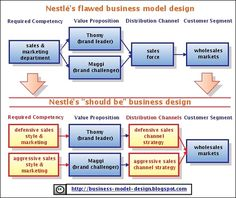 Interior Design Sample Business Plan  Executive Summary  Bplans