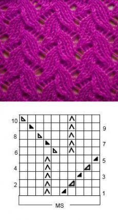Lace knitting pattern with chart ~~ Delikli desen 106 Lace Knitting Stitches, Lace Knitting Patterns, Knitting Charts, Lace Patterns, Loom Knitting, Knitting Designs, Baby Knitting, Stitch Patterns, Knit Crochet