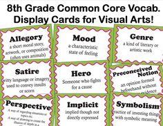 The smARTteacher Resource: Common Core Language Arts Vocab. for Visual Arts for 8th Grade
