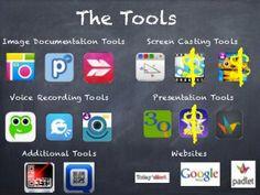 Making Thinking Visible Using iPad Apps