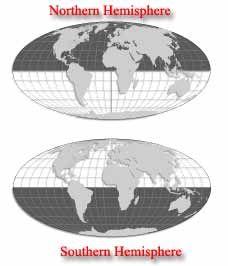 Northern hemisphere Southern Hemisphere Feng Shui