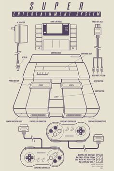 I've always liked the vector illustrations of the user's manual in hardware, so this is my take on the always classics Nintendo gaming consoles: NES and SNES. Vintage Video Games, Retro Video Games, Vintage Games, Video Game Art, Retro Games, Donkey Kong, Super Nintendo Console, Game Tester Jobs, Bartop Arcade