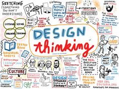 design thinking illustration ~ design thinking . design thinking for kids .
