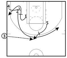 New York Knicks: SOB Need3