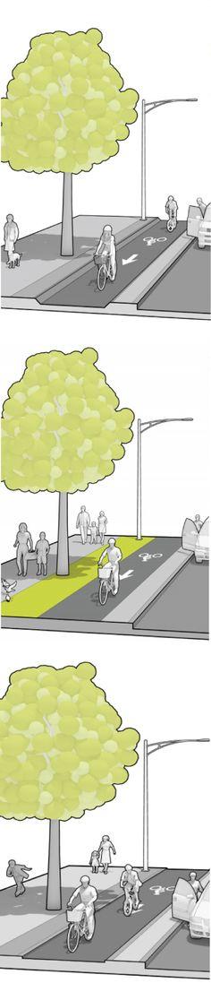 Varieties of lane separation in Mass DOT's Separated Bike Lane Guide. Visit the slowottawa.ca boards >> http://www.pinterest.com/slowottawa