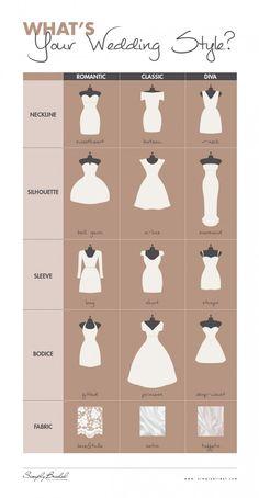 wedding dressses, idea, wedding styles, dress shapes, weddings, dresses, the dress, wedding dress styles, gown