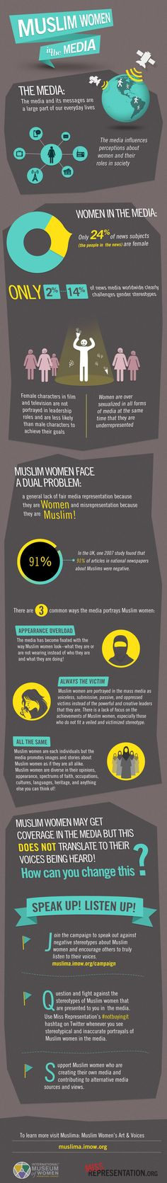 Muslim Women Everywhere Deserve Better. Can We Break These Stereotypes Already?