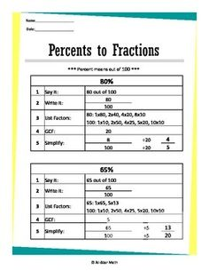These worksheets are designed to give students a template to organize their steps when converting Percents to Fractions.  The first two worksheets are filled in to give you examples to work through with the students before getting started individually, with a partner, and/or as a small group activity.