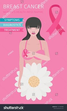 Breast Cancer: Signs, Symptoms, Causes, Treatment Breast cancer in women Breast Cancer Facts Breast Cancer Awareness Breast Cancer: Causes, Symptoms & Treatments Basic Information About Breast Cancer Fitness Workout For Women, Fitness Tips, Health Fitness, Awareness Campaign, Cancer Facts, Herbal Medicine, Breast Cancer Awareness, Health And Beauty, Health Tips