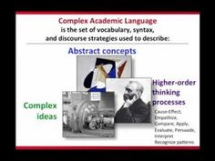 Another resource from Jeff Zwiers! Complex academic language