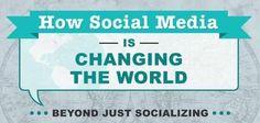 Social Media infografica 2013: come i social stanno cambiando il mondo
