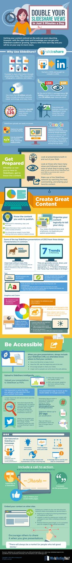 Double Your SlideShare Views in Just 5 Minutes a Day #infographic #SlideShare #SocialMedia