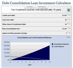 Getting a Debt Consolidation Loan can do more than pay off debt. Create a sizable nest egg by investing all or a portion of your monthly payment savings. The results may surprise you! Save and Email the results! Mortgage Amortization, Student Loan Consolidation, Best Payday Loans, Loan Company, Instant Cash, Mortgage Calculator, Debt Payoff, Credit Cards