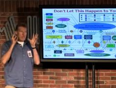 Life after death by PowerPoint ... You know it's true!   http://youtu.be/BP8gSqBmkpE