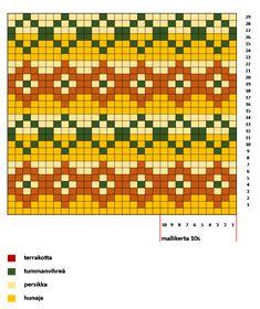 Knitting Charts, Knitting Stitches, Knitting Patterns, Knit Mittens, Knitting Socks, Knitted Hats, Weaving Patterns, Stitch Patterns, Mini Christmas Stockings