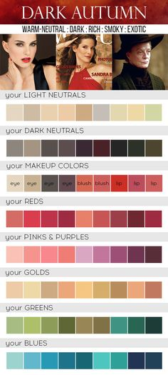 fall makeup looks Dark (Deep) Autumn Online Color Guide. Makeup colors for Dark Autumn. Dark Autumn, Soft Autumn Deep, Deep Autumn Color Palette, Skin Color Palette, Color Palettes, Deep Autumn Makeup, Fall Makeup, Colour Your Eyes, Colors For Skin Tone