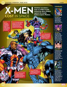 X-Men Teams Rosters