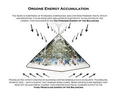 Orgone is the universal Life force, the basic building block of all organic and… Crystals And Gemstones, Stones And Crystals, Healing Stones, Crystal Healing, Reiki, Pseudo Science, Rocks And Minerals, Sacred Geometry, Natural Healing