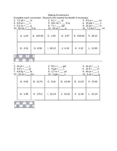 Chicken Equations (Solving by Multiplication and Division ...