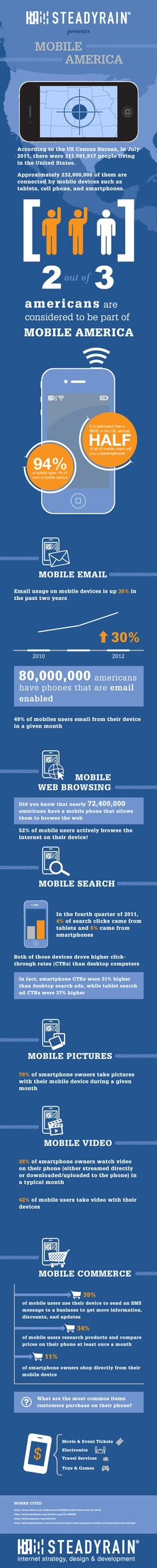 Handy infographic re: mobile phone use in the U.S.  94% of adults now own a mobile device, nearly half smartphones,