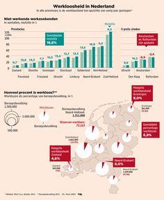 In alle provincies is de werkloosheid gestegen - Financieël Dagblad 2012 Information Graphics, Map, Infographics, Info Graphics, Maps