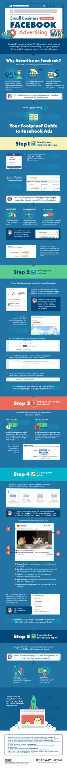 #infographic 5 step on how to advertise on #Facebook.