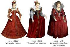 Les 3 types de vertugadin  BLOG le costume historique