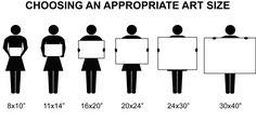 Choosing an appropriate size.