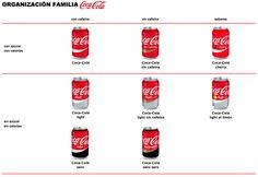 Nova Arquitetura Marcas Coca-Cola