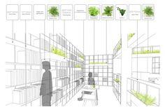 Gallery - Rong Bao Zhai Coffee Bookstore / ARCHSTUDIO - 19