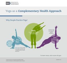 Yoga is an effective substitute for hormone therapy when treating insomnia during menopause