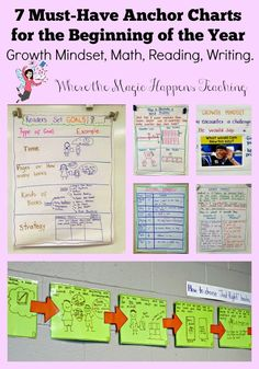 A list of essential anchor charts to do with students for the beginning of the…