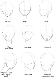 How to draw Manga faces from different angles