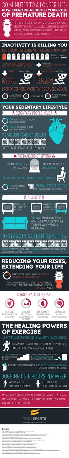30 Minutes To A longer Life Infographic