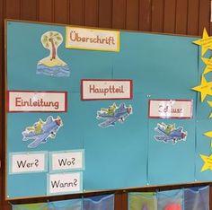 Heute sind wir in Deutsch direkt voll durchgestartet ...Kapitän Albatros ✈️ wird uns durchs Schuljahr begleiten ...vielleicht kennt ihr die Reihe vom Mildenberger Verlag...ich bin wirklich begeistert davon (zumindest schon mal in der Theorie) und bin gespannt wie es sich in der Praxis umsetzen lässt ...heute sind wir damit schon mal in den Geschichtenaufbau eingestiegen (Überschriff - Einleitung - Hauptteil - Schluss) ...das hat schon mal gut geklappt  #grundschule #grunds...