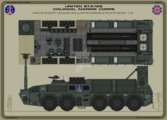 """This is a left side view of the Short Range Ballistic Missile Platform Mod of Munner's """"Big Mac"""" showing weapon and targeting systems deployed. Flying Vehicles, Army Vehicles, Armored Vehicles, Heavy Machine Gun, War Machine, Star Wars Concept Art, Star Wars Art, Aliens Colonial Marines, Starship Troopers"""