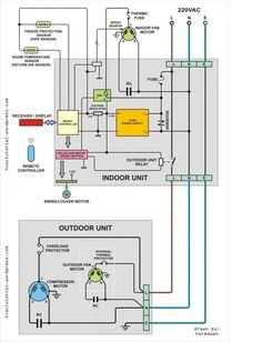 wiring diagram diagnostics 2 2005 ford f 150 crank no start fuel  resultado de imagen para corto en cable del condensador aire split more information more information wiring diagram diagnostics