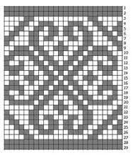 Resultado de imagen de fair isle knitting free charts
