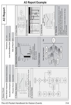 letter format examples toyota a3 plan sample 7 education 22833 | 95fdfabe5966f019e32001e9f0c22833