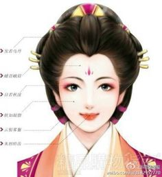 Han woman makeup schematic classical Chinese Hanfu
