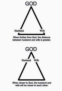 Perspective is everything. Putting god first does so much but the closer you grow your trust and faith in him, your relationship will strengthen. Godly Marriage, Godly Relationship, Love And Marriage, Marriage Advice, Relationship Pictures, Marriage Goals, Godly Dating, Quotes About God, Love Quotes
