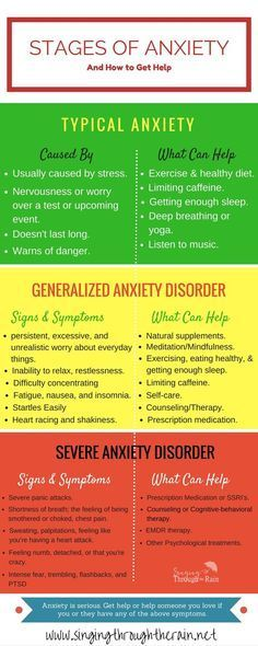 The stages of anxiety from typical to severe and what can help. I have the severe type