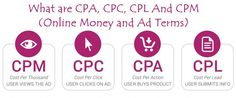 What are CPA, CPC, CPL And CPM ( Online Money and Ad Terms) - http://besuccessblogger.com/what-are-cpa-cpc-cpl-and-cpm-online-money-and-ad-terms/