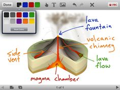 Educreations
