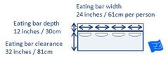 Kitchen eating bar dimensions and clearances. With a cantilevered bar with the width would be therefore counter space would be reduced to too Kitchen Diner Extension, Kitchen Reno, Home Decor Kitchen, Kitchen Remodel, Kitchen Design, Kitchen Layouts, Kitchen Hacks, Kitchen Ideas, Kitchen Cabinets