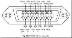 Musical Instrument Digital Interface (MIDI)schematic