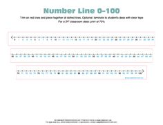 Number Lines – E is for Enrichment