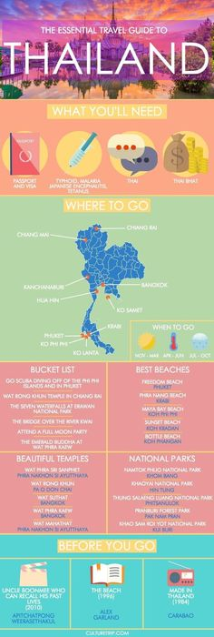 Travel Guide Thailand
