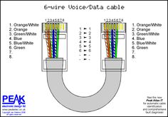 Voice/Data Ethernet cable (6 wires)